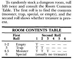Dungeon stocking