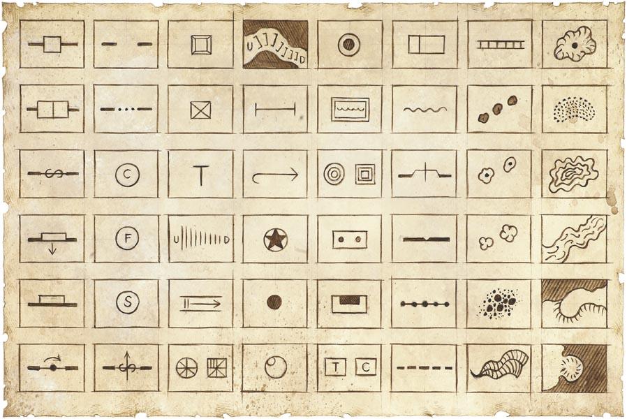 Mapping Symbols